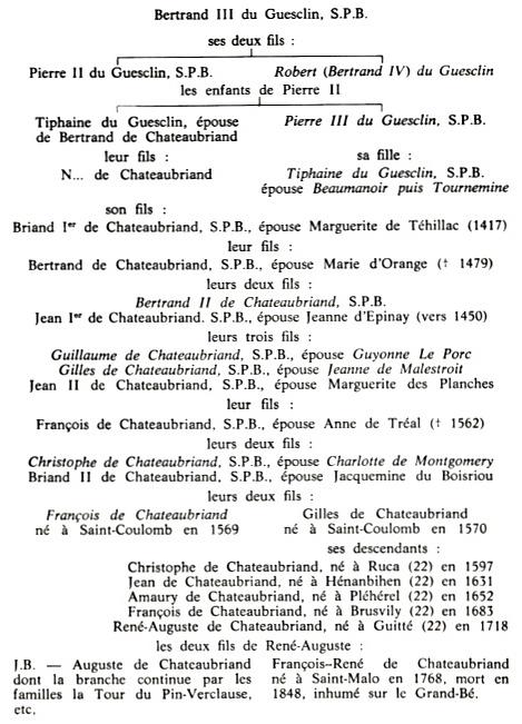 rencontre chateaubriand washington